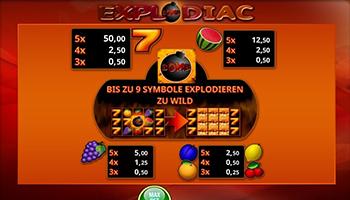 Gewinnbringendes Spielsystem 80963