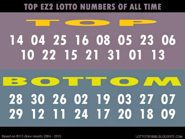 Lotto System 992399