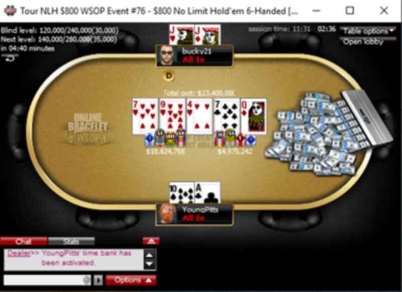Online Casino 86993