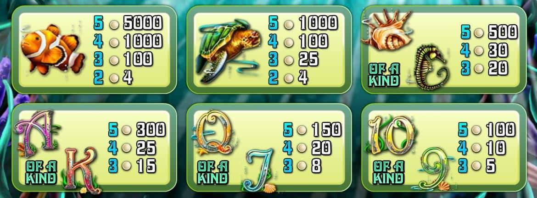 Spielautomaten Strategie 300506