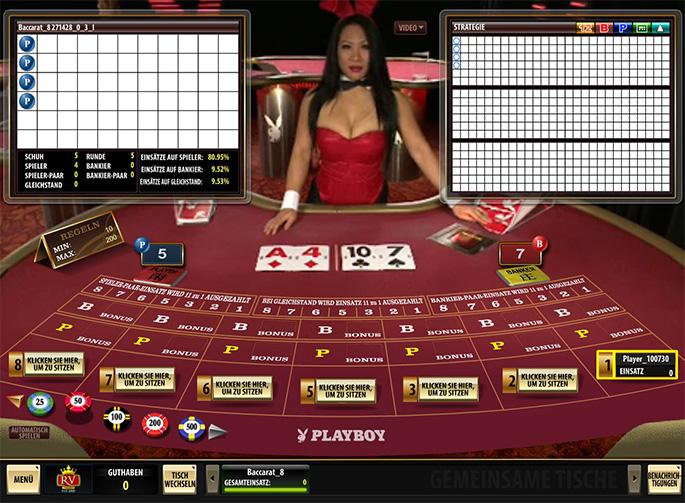 Online Roulette Manipuliert 401335
