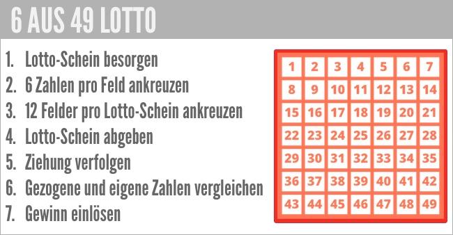 Lotto spielen 481586
