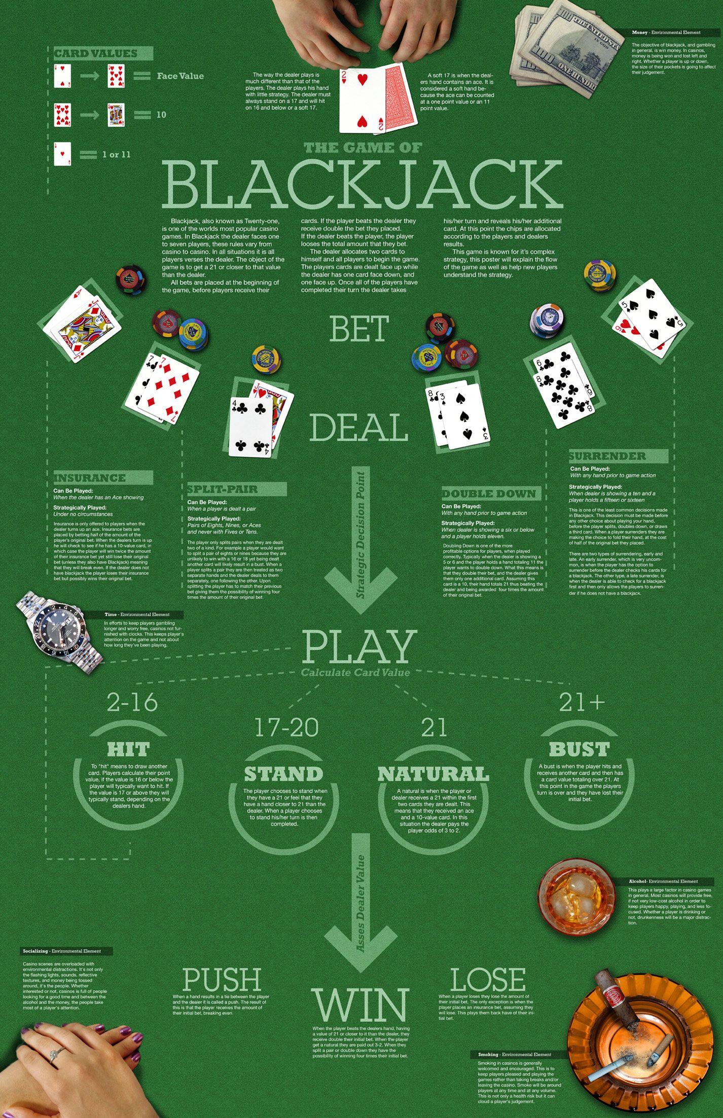 Online Casino Check 713747
