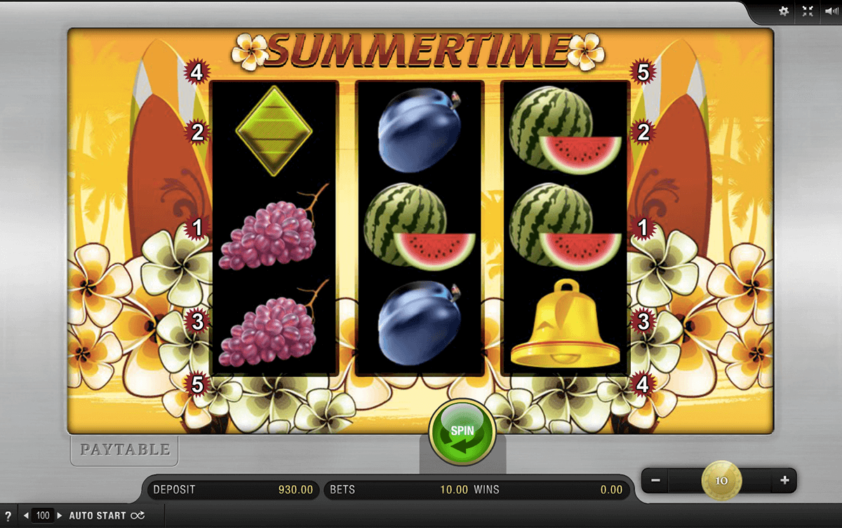 Neue Casinos 2020 975714
