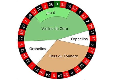 Roulette Orphelins alternative 388384