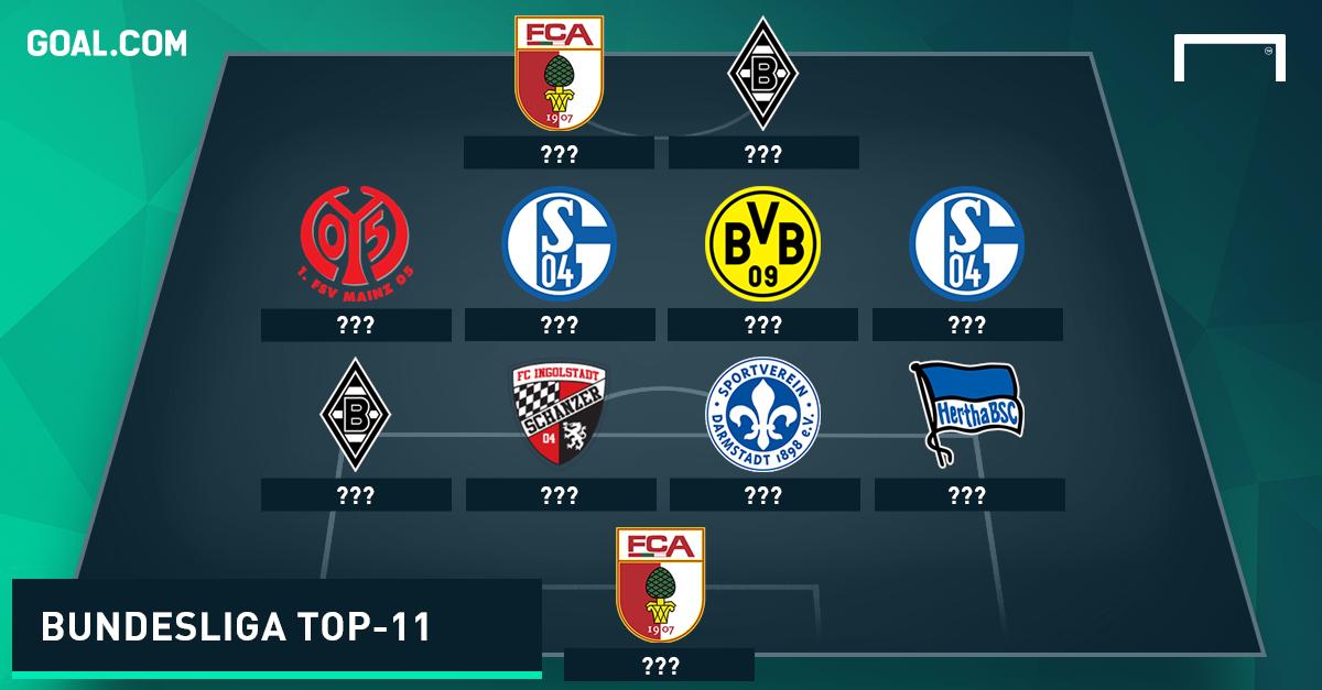 Spielsysteme Bundesliga 739868