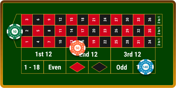 Roulette Zero Spiel 362257
