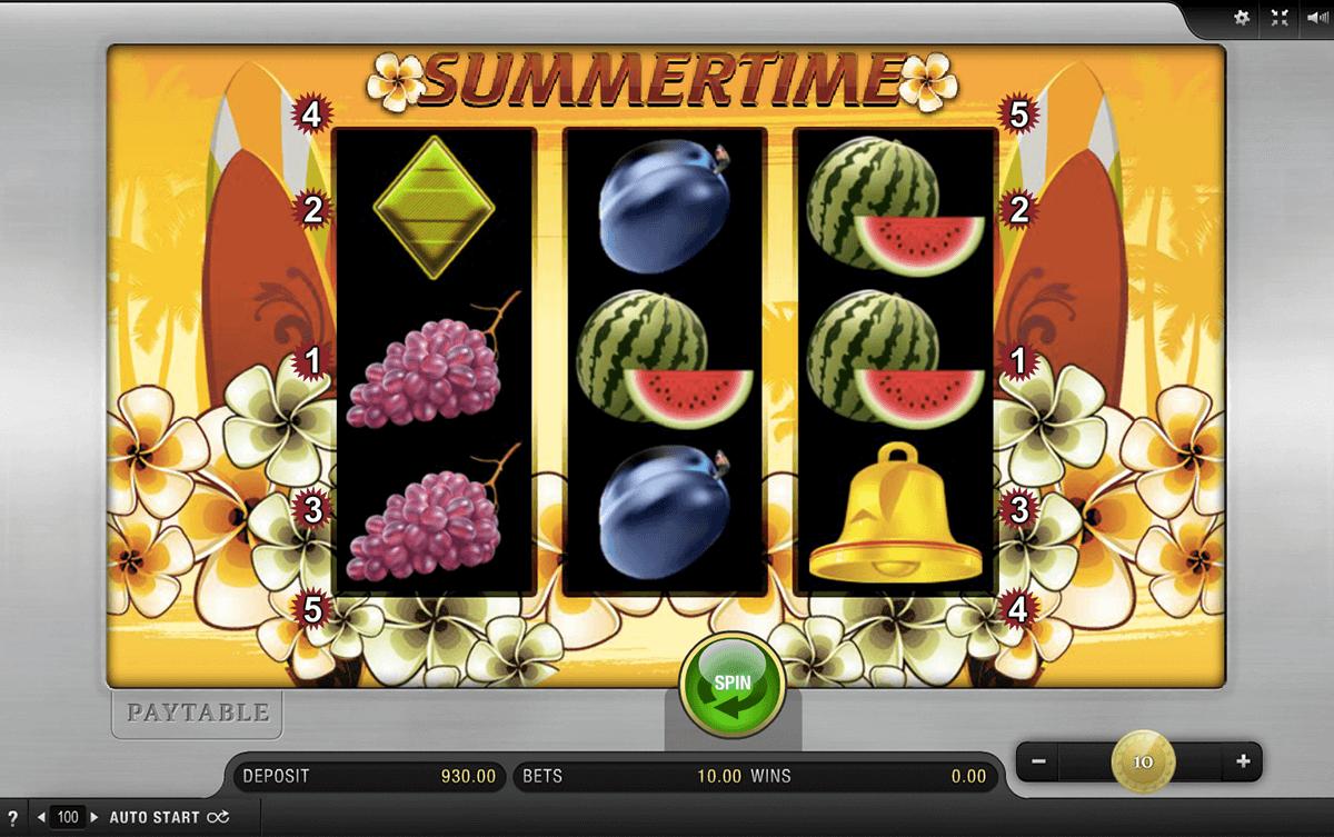 Alte Spielautomaten Bonus 833482