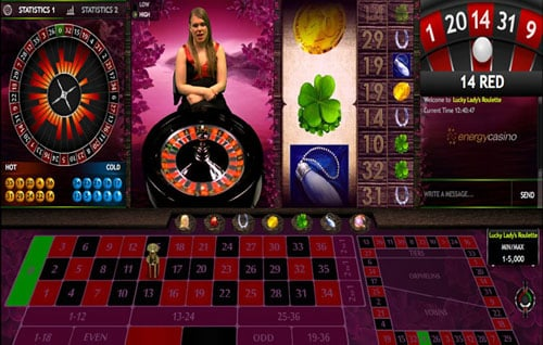 Europäisches Roulette Lady 743386