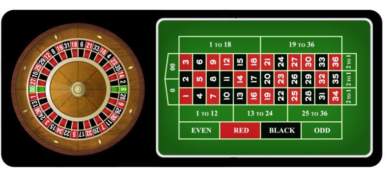 Roulette Regeln 754625