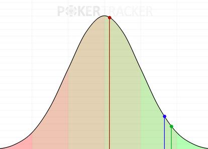 Poker Tracker 885396