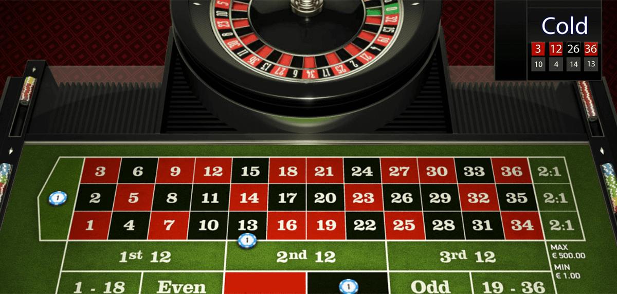 Casino Login European 482445