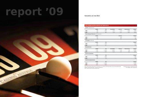 Casino Spiele Echtes 809212