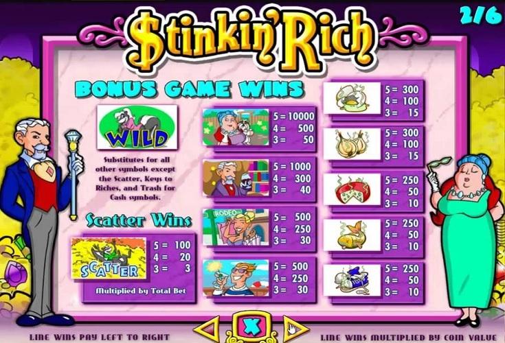 Online Casino mit 321845