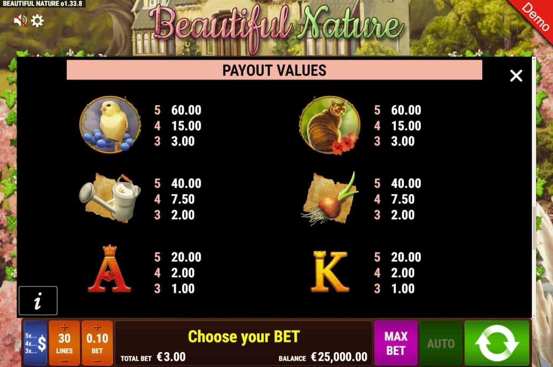 Online Casino mit 299149