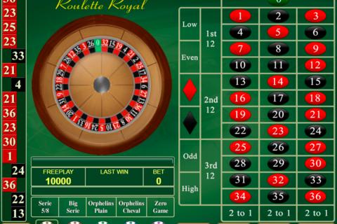 European Roulette 813709