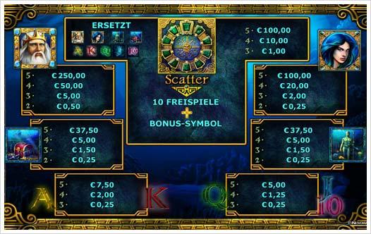 Lootboxen Glücksspiel 136672