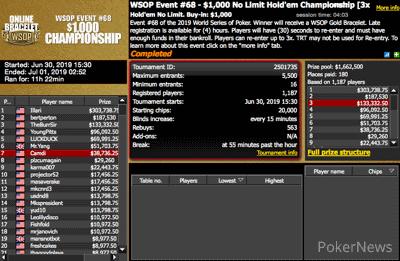 Online Casino Bonus 337708