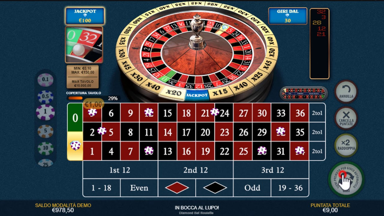 Prognosis Controlling Roulette 548714