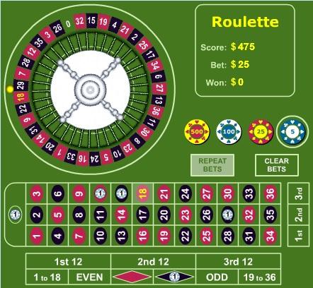 Roulette Gewinne Casino 48726