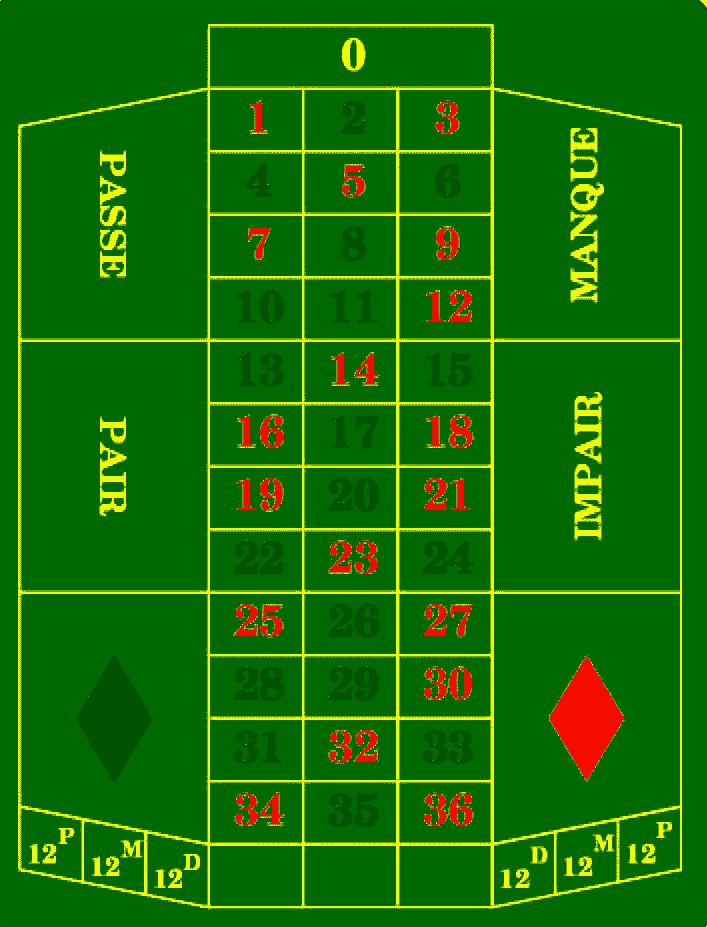 Roulette Satz 523225