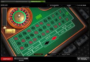 Roulette Tisch Seriöse 864896