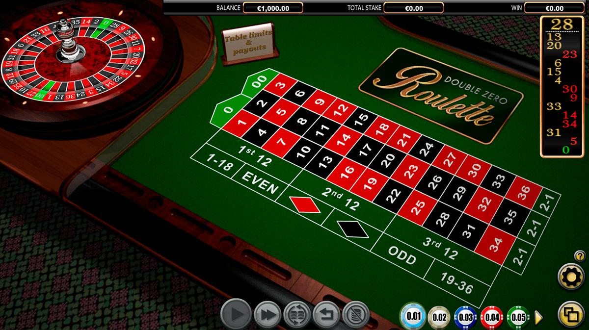 Roulette Zero 963166
