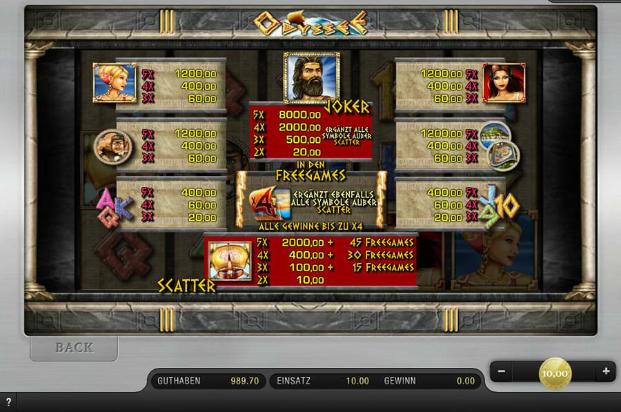 Spielautomaten Bonus 511993
