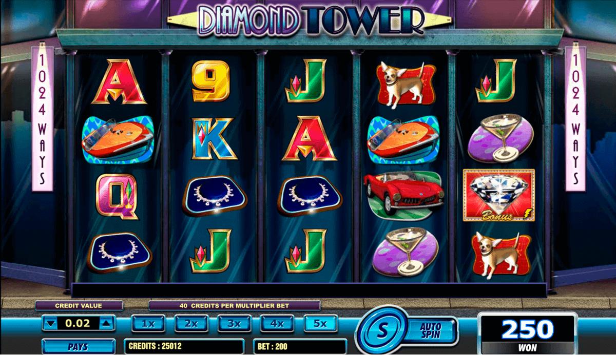 Spielweise Spielautomaten 394714